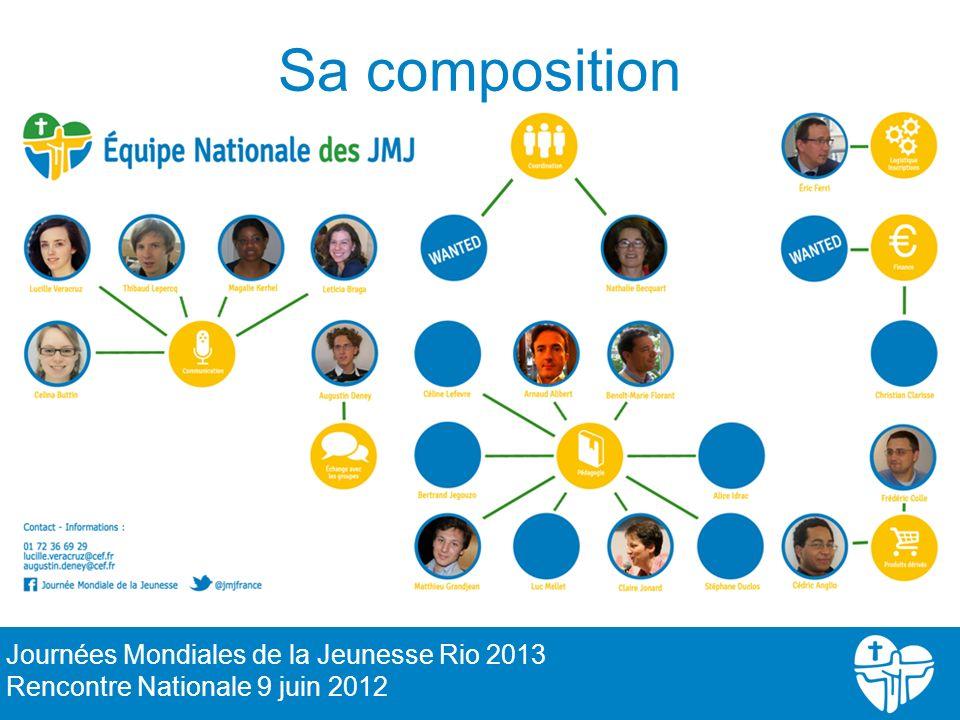 Sa composition 11 Journées Mondiales de la Jeunesse Rio 2013 Rencontre Nationale 9 juin 2012