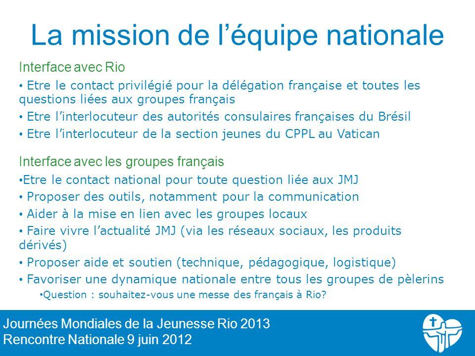 La mission de léquipe nationale Interface avec Rio Etre le contact privilégié pour la délégation française et toutes les questions liées aux groupes f