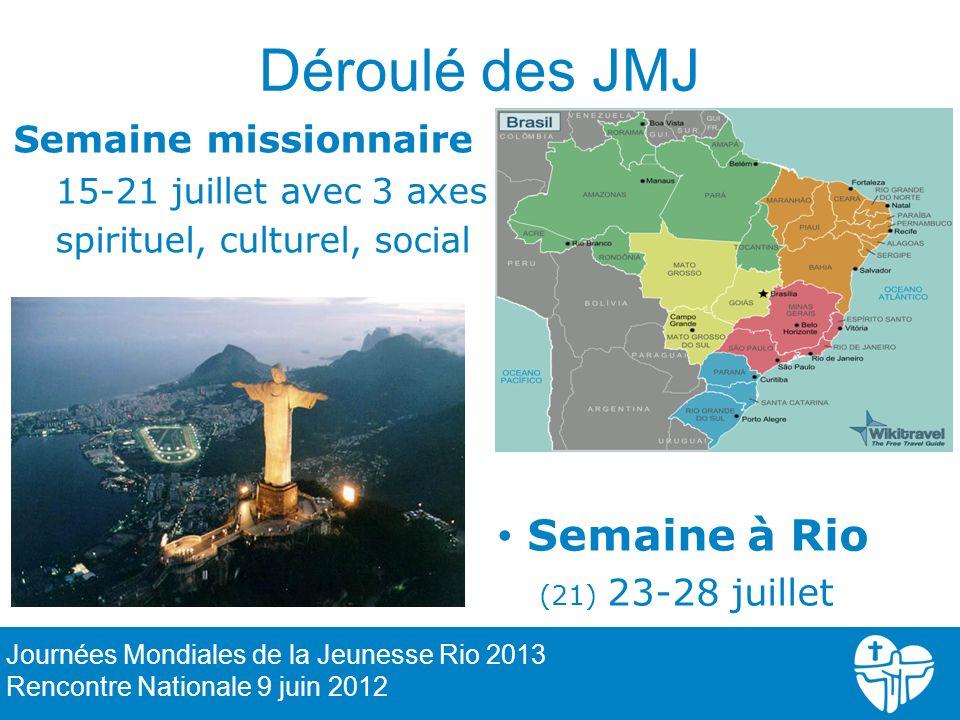 Déroulé des JMJ Semaine missionnaire 15-21 juillet avec 3 axes spirituel, culturel, social 16 Journées Mondiales de la Jeunesse Rio 2013 Rencontre Nat