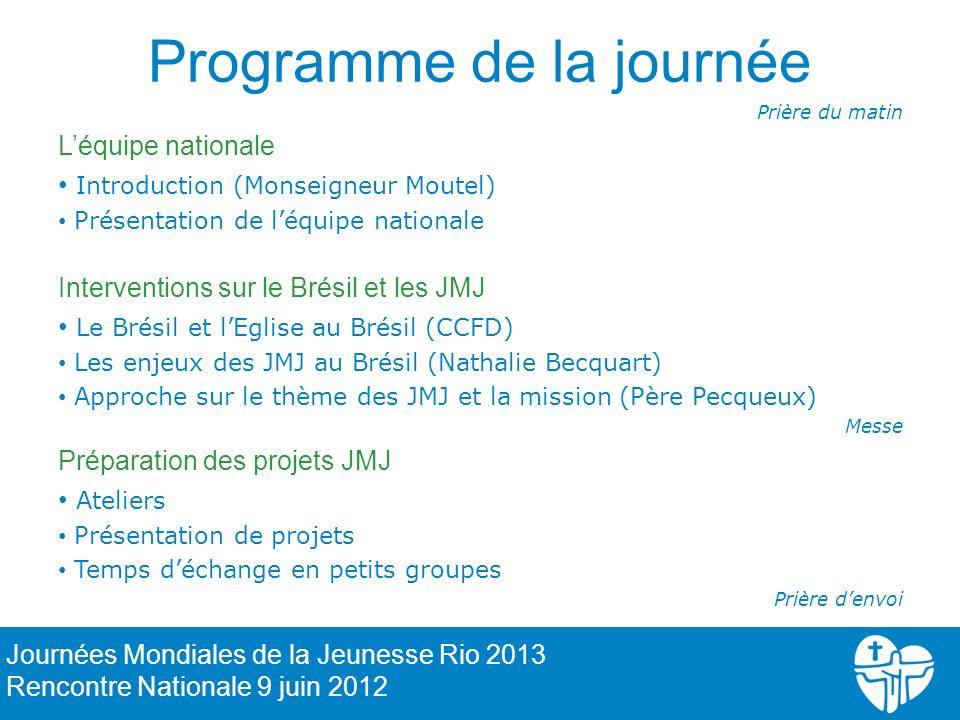 Programme de la journée Prière du matin Léquipe nationale Introduction (Monseigneur Moutel) Présentation de léquipe nationale Interventions sur le Bré