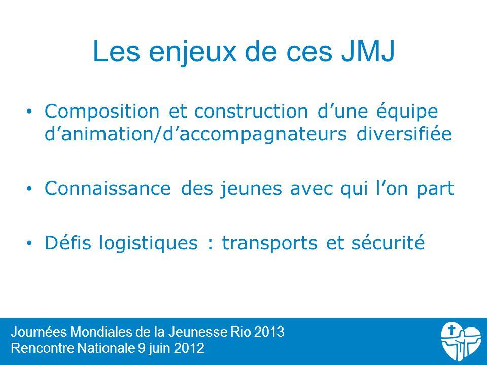 Les enjeux de ces JMJ Composition et construction dune équipe danimation/daccompagnateurs diversifiée Connaissance des jeunes avec qui lon part Défis