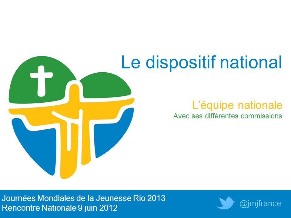 Le dispositif national Léquipe nationale Avec ses différentes commissions Journées Mondiales de la Jeunesse Rio 2013 Rencontre Nationale 9 juin 2012 @