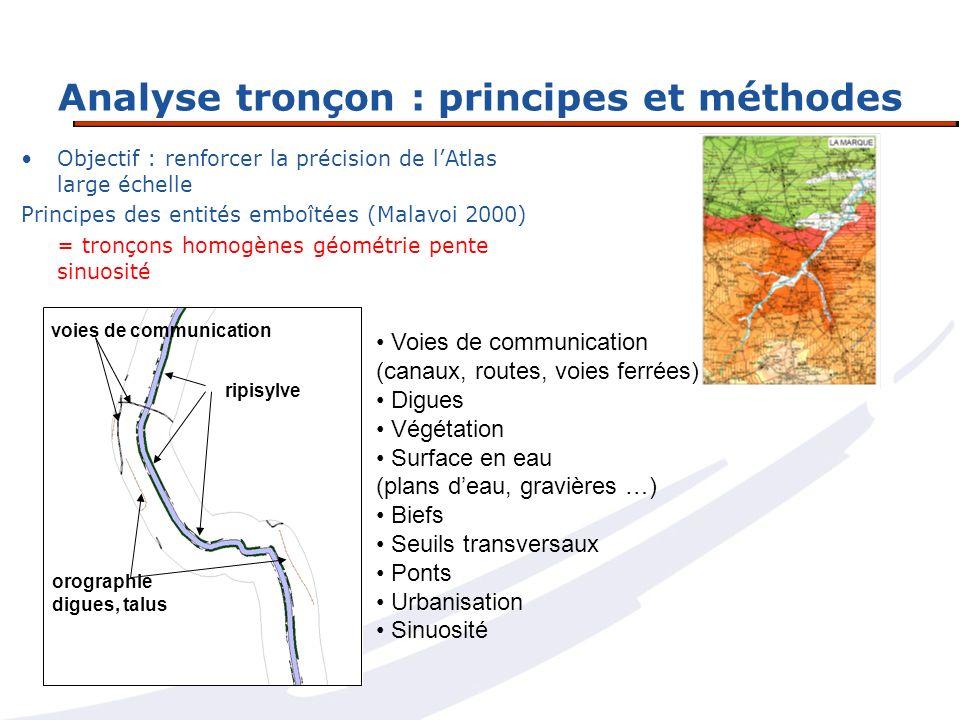 Analyse tronçon : principes et méthodes Objectif : renforcer la précision de lAtlas large échelle Principes des entités emboîtées (Malavoi 2000) = tro