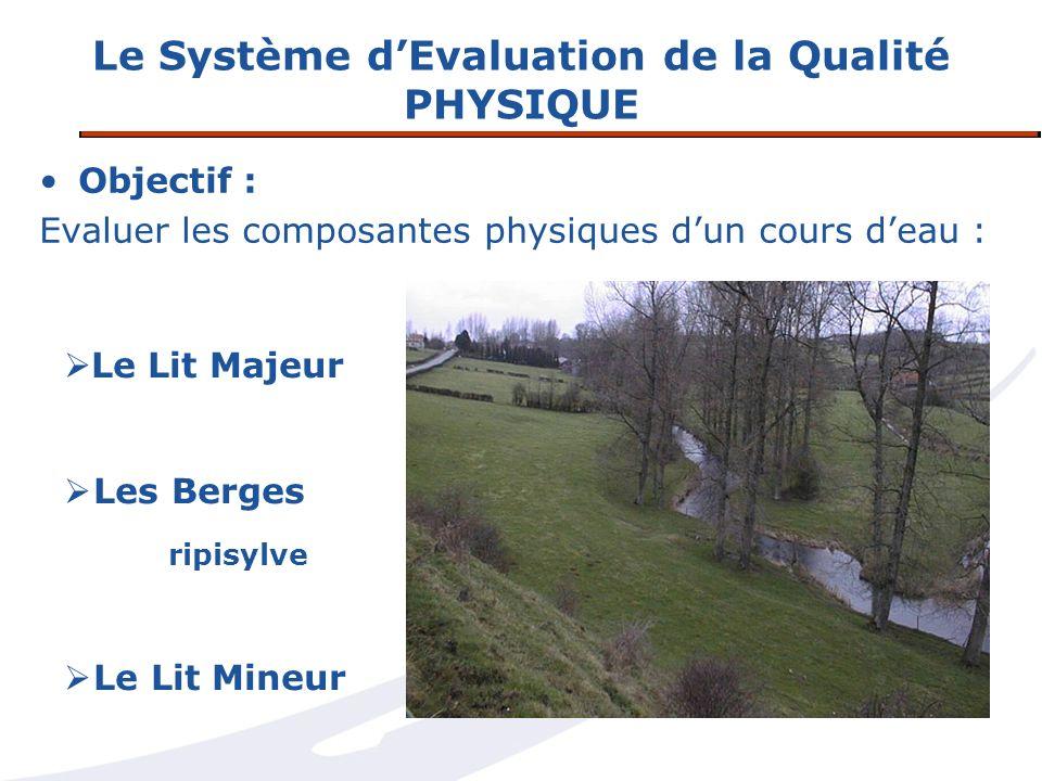 Le Système dEvaluation de la Qualité PHYSIQUE Objectif : Evaluer les composantes physiques dun cours deau : Le Lit Majeur Les Berges ripisylve Le Lit