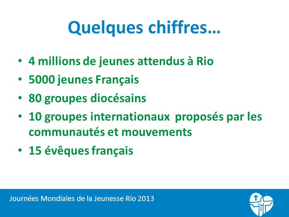 Quelques chiffres… 4 millions de jeunes attendus à Rio 5000 jeunes Français 80 groupes diocésains 10 groupes internationaux proposés par les communautés et mouvements 15 évêques français Journées Mondiales de la Jeunesse Rio 2013