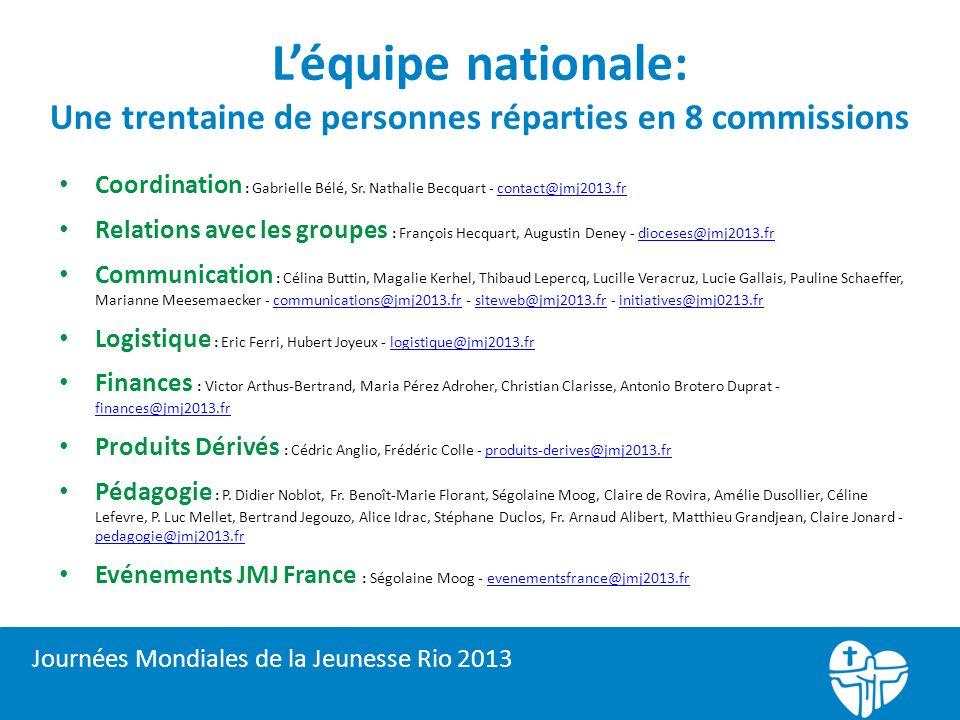 Léquipe nationale: Une trentaine de personnes réparties en 8 commissions Coordination : Gabrielle Bélé, Sr. Nathalie Becquart - contact@jmj2013.frcont