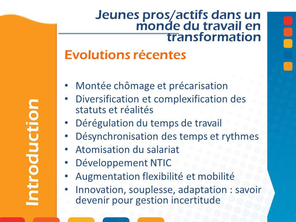 Evolutions récentes Introduction Jeunes pros/actifs dans un monde du travail en transformation Montée chômage et précarisation Diversification et comp