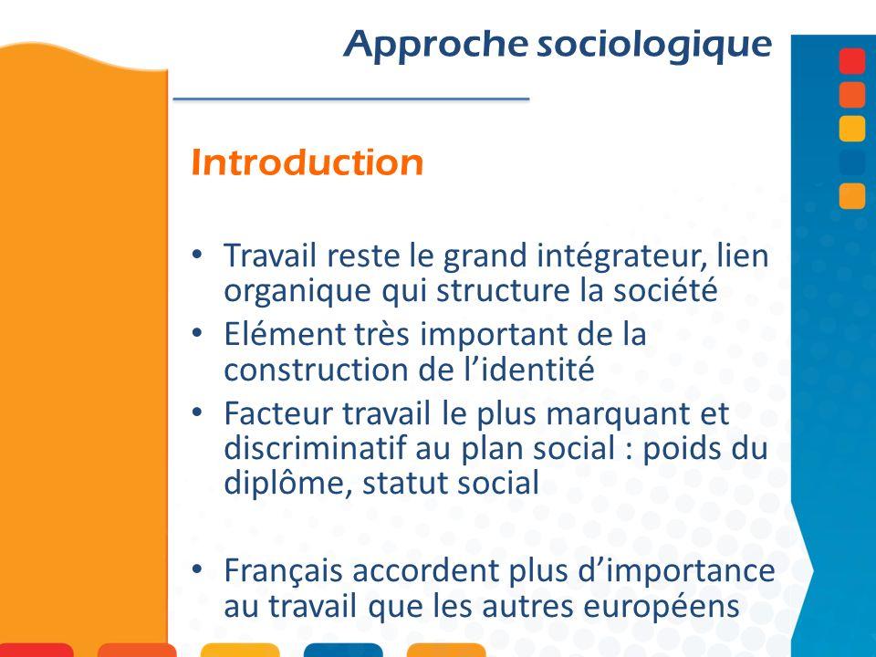 Introduction Approche sociologique Travail reste le grand intégrateur, lien organique qui structure la société Elément très important de la constructi