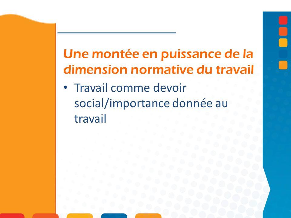 Une montée en puissance de la dimension normative du travail Travail comme devoir social/importance donnée au travail