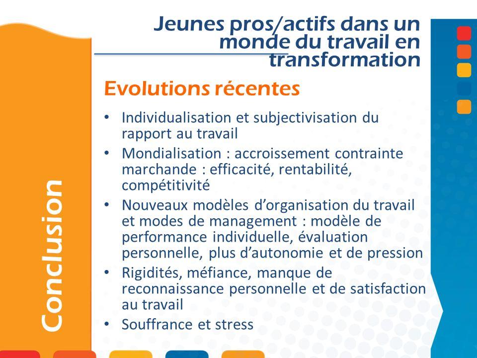 Evolutions récentes Conclusion Jeunes pros/actifs dans un monde du travail en transformation Individualisation et subjectivisation du rapport au trava