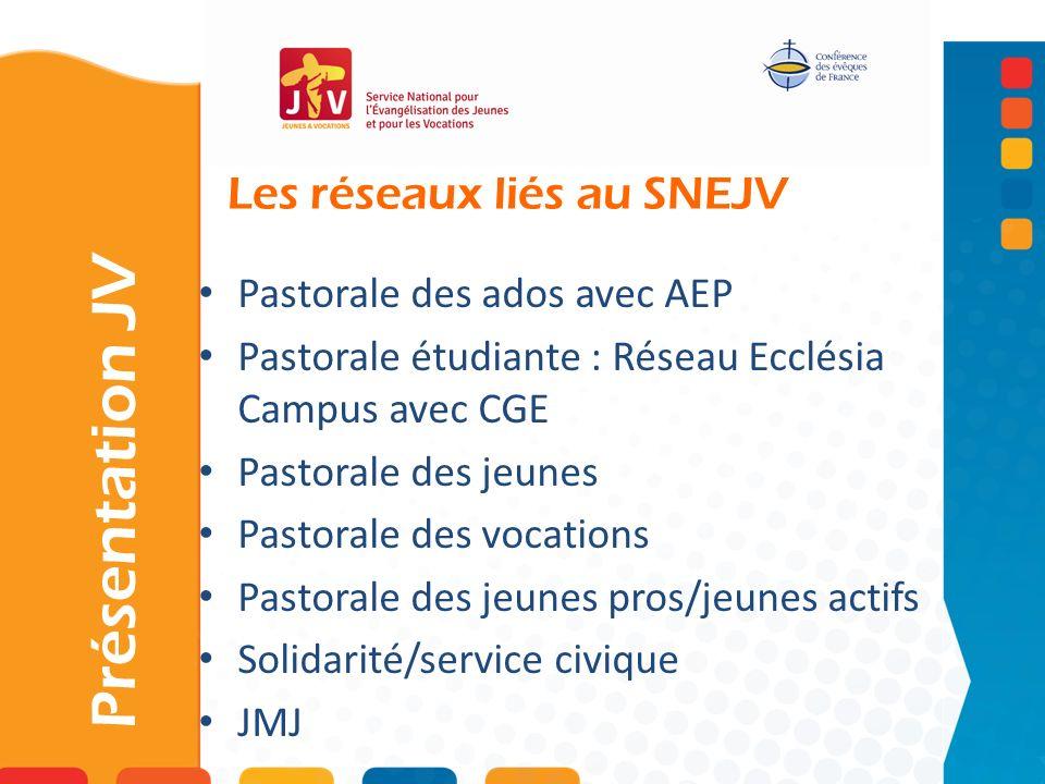 Les réseaux liés au SNEJV Présentation JV Pastorale des ados avec AEP Pastorale étudiante : Réseau Ecclésia Campus avec CGE Pastorale des jeunes Pasto