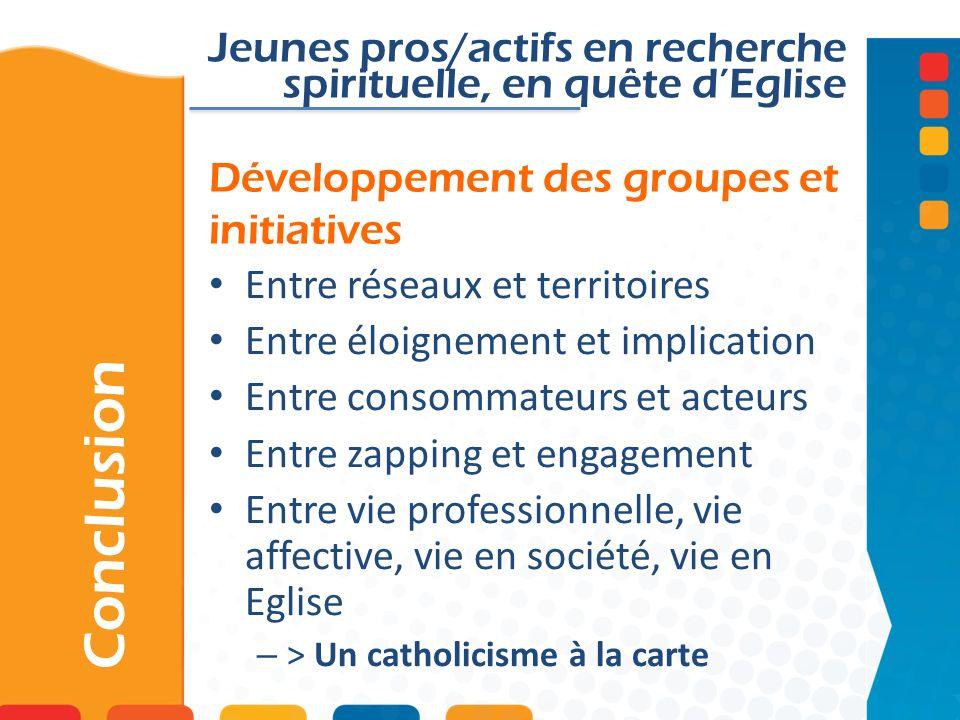 Développement des groupes et initiatives Conclusion Jeunes pros/actifs en recherche spirituelle, en quête dEglise Entre réseaux et territoires Entre é