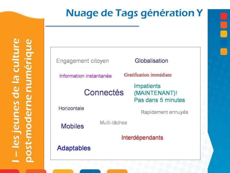 Nuage de Tags génération Y I – les jeunes de la culture post-moderne numérique