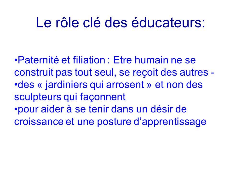 Le rôle clé des éducateurs: Paternité et filiation : Etre humain ne se construit pas tout seul, se reçoit des autres - des « jardiniers qui arrosent »