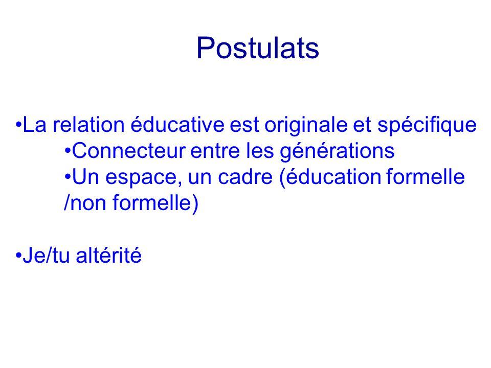 Postulats La relation éducative est originale et spécifique Connecteur entre les générations Un espace, un cadre (éducation formelle /non formelle) Je