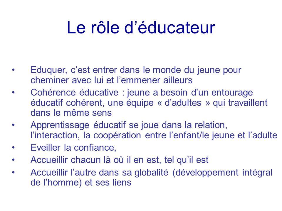 Le rôle déducateur Eduquer, cest entrer dans le monde du jeune pour cheminer avec lui et lemmener ailleurs Cohérence éducative : jeune a besoin dun en