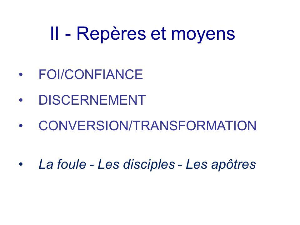 FOI/CONFIANCE DISCERNEMENT CONVERSION/TRANSFORMATION La foule - Les disciples - Les apôtres II - Repères et moyens