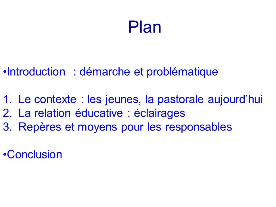 Plan Introduction : démarche et problématique 1.Le contexte : les jeunes, la pastorale aujourdhui 2.La relation éducative : éclairages 3.Repères et mo