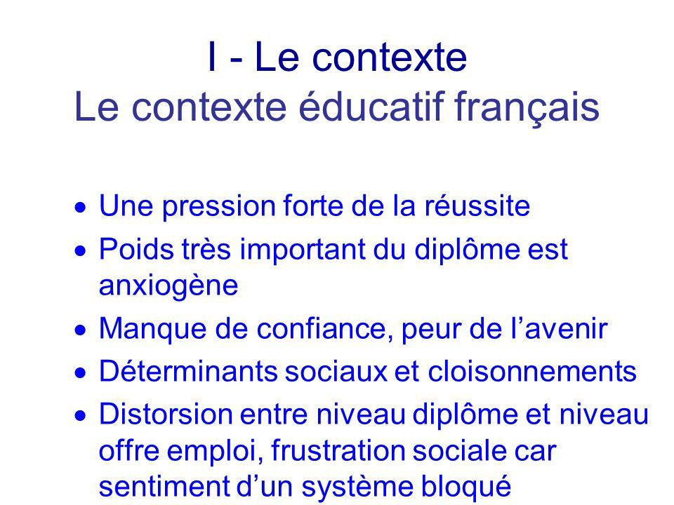 I - Le contexte Le contexte éducatif français Une pression forte de la réussite Poids très important du diplôme est anxiogène Manque de confiance, peu