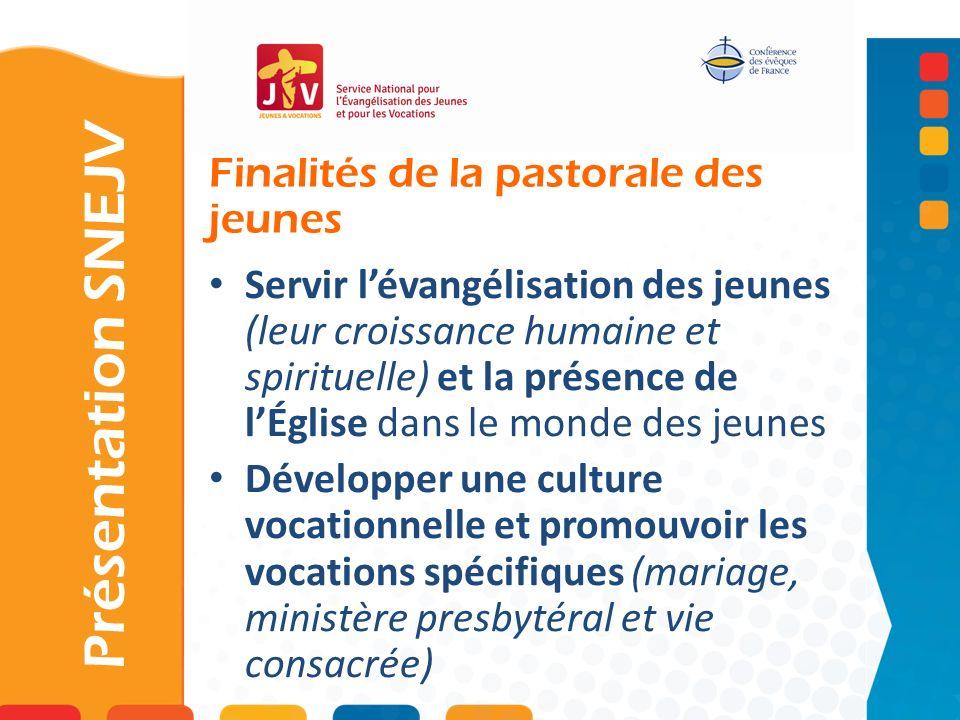 Finalités de la pastorale des jeunes Présentation SNEJV Servir lévangélisation des jeunes (leur croissance humaine et spirituelle) et la présence de l