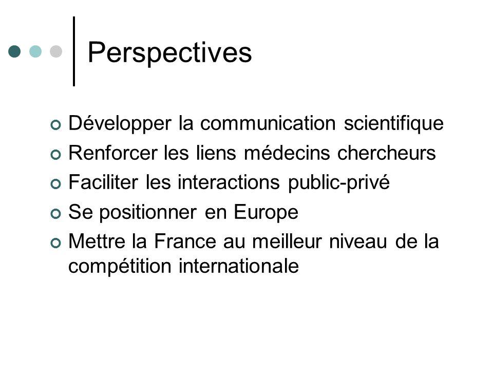 Perspectives Développer la communication scientifique Renforcer les liens médecins chercheurs Faciliter les interactions public-privé Se positionner en Europe Mettre la France au meilleur niveau de la compétition internationale