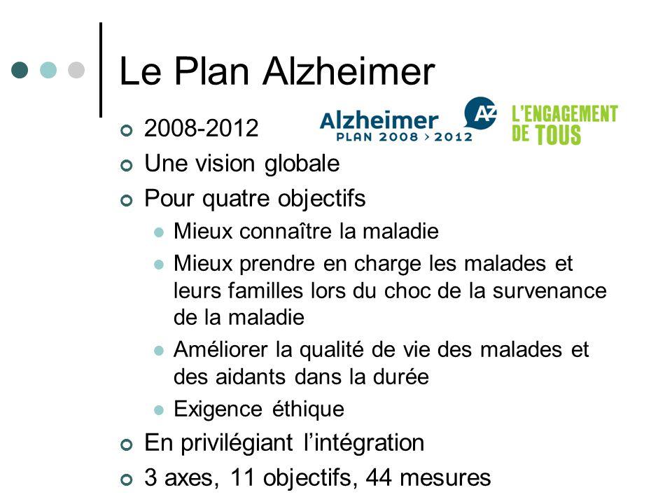 Le Plan Alzheimer 2008-2012 Une vision globale Pour quatre objectifs Mieux connaître la maladie Mieux prendre en charge les malades et leurs familles lors du choc de la survenance de la maladie Améliorer la qualité de vie des malades et des aidants dans la durée Exigence éthique En privilégiant lintégration 3 axes, 11 objectifs, 44 mesures