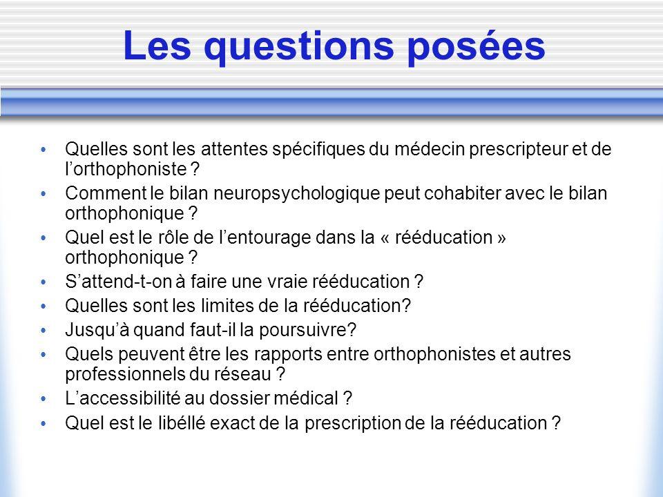 Les questions posées Quelles sont les attentes spécifiques du médecin prescripteur et de lorthophoniste ? Comment le bilan neuropsychologique peut coh