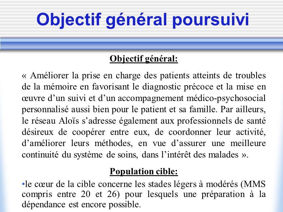 Objectif général poursuivi Objectif général: « Améliorer la prise en charge des patients atteints de troubles de la mémoire en favorisant le diagnosti