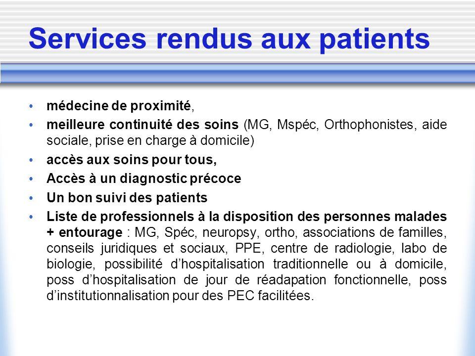 Services rendus aux patients médecine de proximité, meilleure continuité des soins (MG, Mspéc, Orthophonistes, aide sociale, prise en charge à domicil
