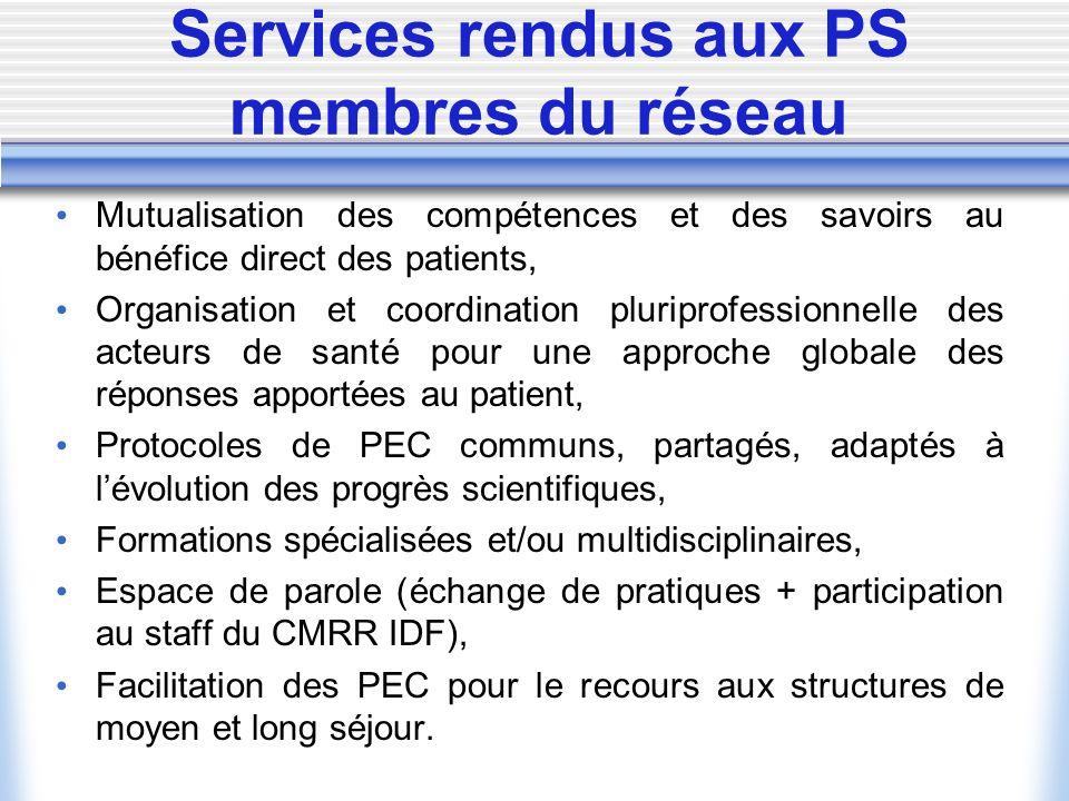Services rendus aux PS membres du réseau Mutualisation des compétences et des savoirs au bénéfice direct des patients, Organisation et coordination pl