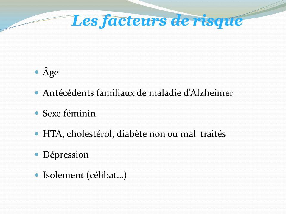 Âge Antécédents familiaux de maladie dAlzheimer Sexe féminin HTA, cholestérol, diabète non ou mal traités Dépression Isolement (célibat…) Les facteurs de risque