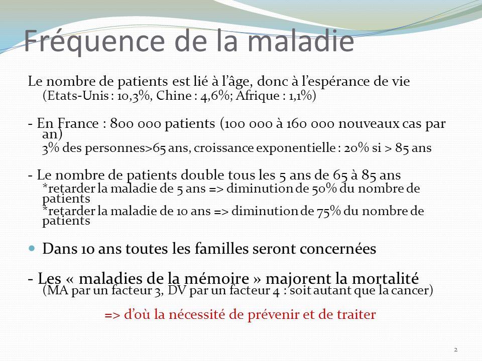 2 Fréquence de la maladie Le nombre de patients est lié à lâge, donc à lespérance de vie (Etats-Unis : 10,3%, Chine : 4,6%; Afrique : 1,1%) - En France : 800 000 patients (100 000 à 160 000 nouveaux cas par an) 3% des personnes>65 ans, croissance exponentielle : 20% si > 85 ans - Le nombre de patients double tous les 5 ans de 65 à 85 ans *retarder la maladie de 5 ans => diminution de 50% du nombre de patients *retarder la maladie de 10 ans => diminution de 75% du nombre de patients Dans 10 ans toutes les familles seront concernées - Les « maladies de la mémoire » majorent la mortalité (MA par un facteur 3, DV par un facteur 4 : soit autant que la cancer) => doù la nécessité de prévenir et de traiter