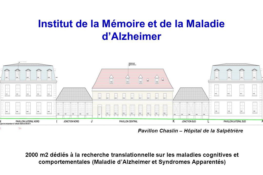 Institut de la Mémoire et de la Maladie dAlzheimer Pavillon Chaslin – Hôpital de la Salpêtrière 2000 m2 dédiés à la recherche translationnelle sur les