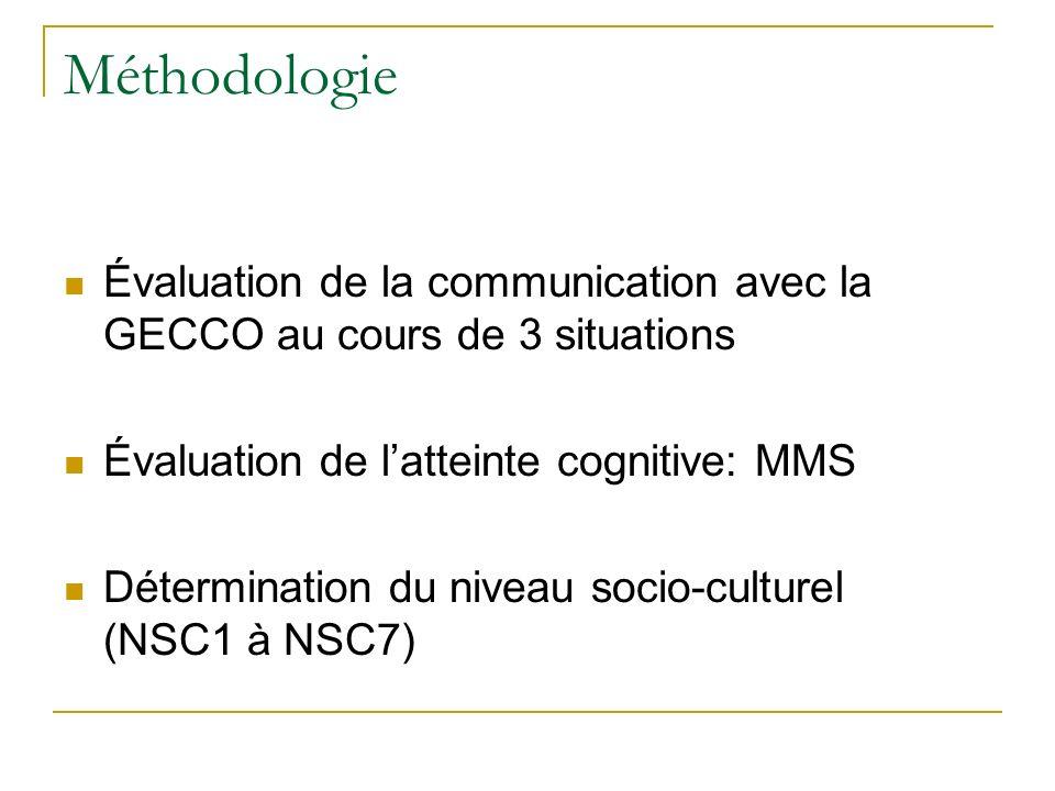 Méthodologie Évaluation de la communication avec la GECCO au cours de 3 situations Évaluation de latteinte cognitive: MMS Détermination du niveau soci