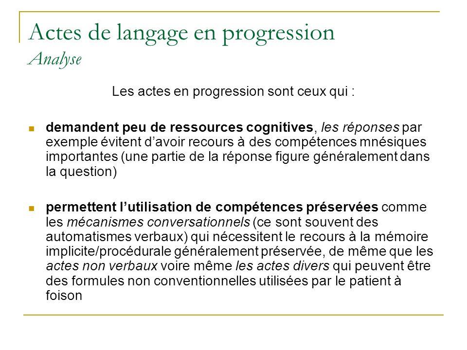 Actes de langage en progression Analyse Les actes en progression sont ceux qui : demandent peu de ressources cognitives, les réponses par exemple évit