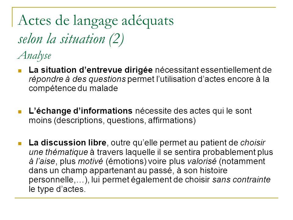 Actes de langage adéquats selon la situation (2) Analyse La situation dentrevue dirigée nécessitant essentiellement de répondre à des questions permet