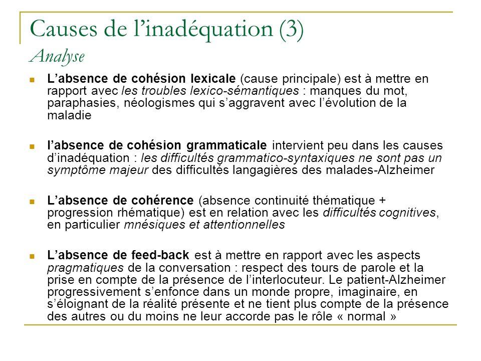 Causes de linadéquation (3) Analyse Labsence de cohésion lexicale (cause principale) est à mettre en rapport avec les troubles lexico-sémantiques : ma