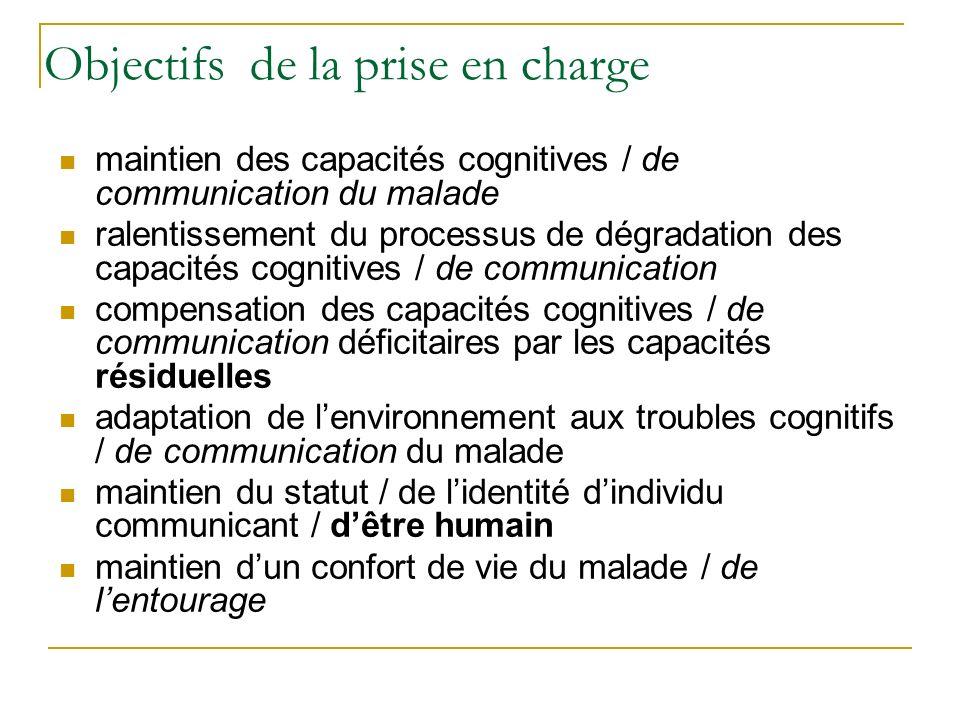 Objectifs de la prise en charge maintien des capacités cognitives / de communication du malade ralentissement du processus de dégradation des capacité