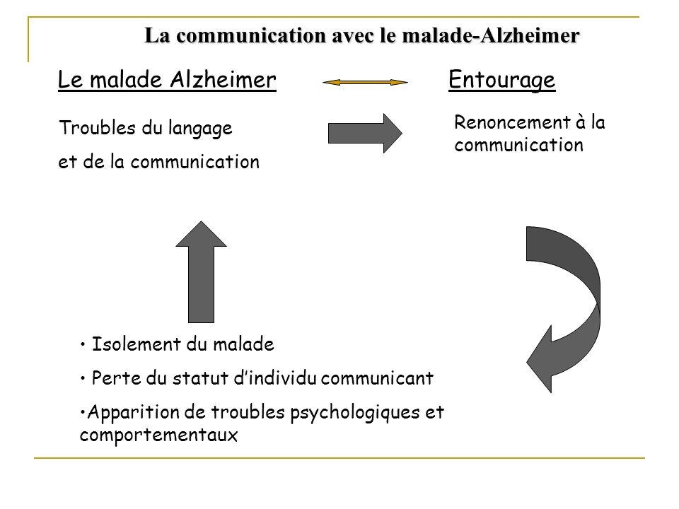 Le malade Alzheimer Troubles du langage et de la communication Entourage Renoncement à la communication Isolement du malade Perte du statut dindividu