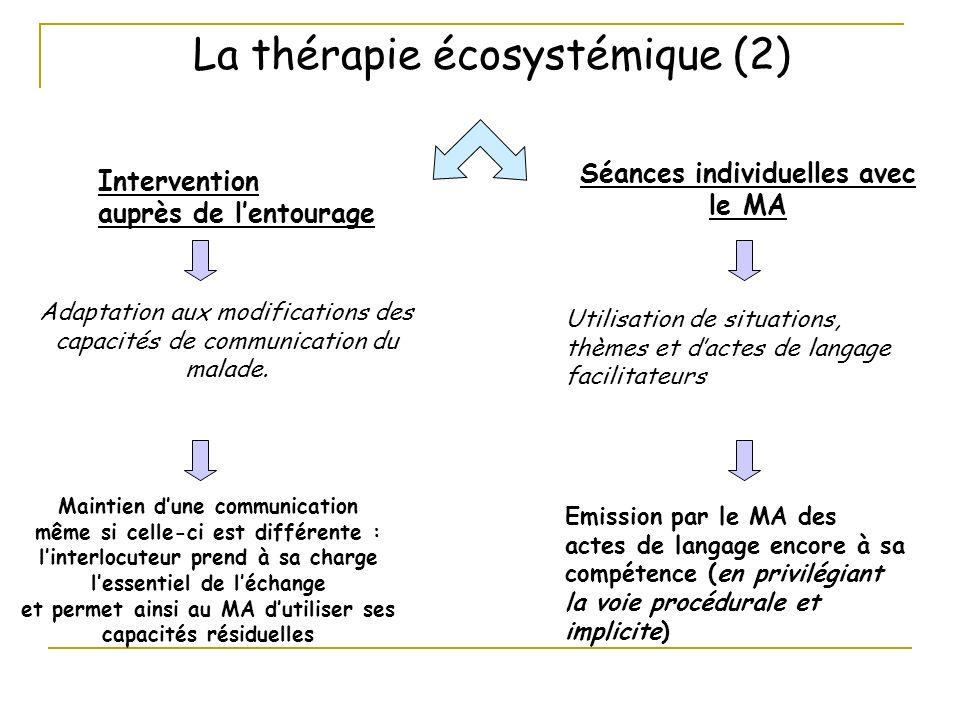 La thérapie écosystémique (2) Maintien dune communication même si celle-ci est différente : linterlocuteur prend à sa charge lessentiel de léchange et