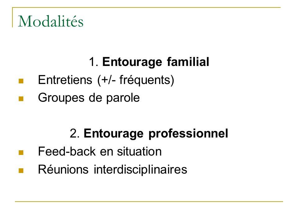 Modalités 1. Entourage familial Entretiens (+/- fréquents) Groupes de parole 2. Entourage professionnel Feed-back en situation Réunions interdisciplin