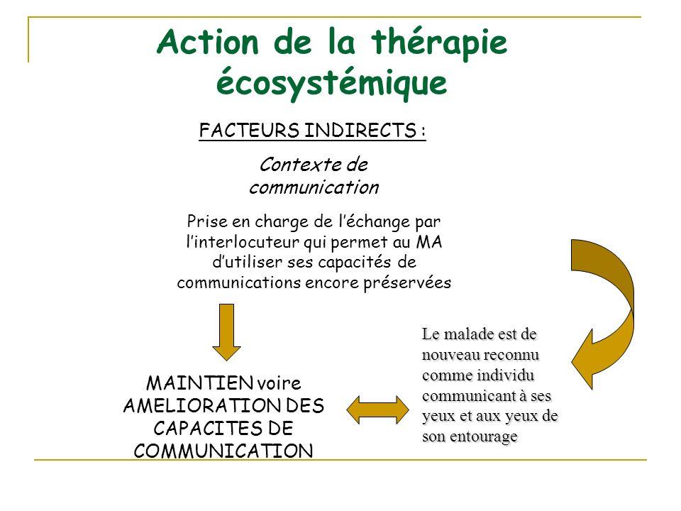 Action de la thérapie écosystémique FACTEURS INDIRECTS : Contexte de communication Prise en charge de léchange par linterlocuteur qui permet au MA dut