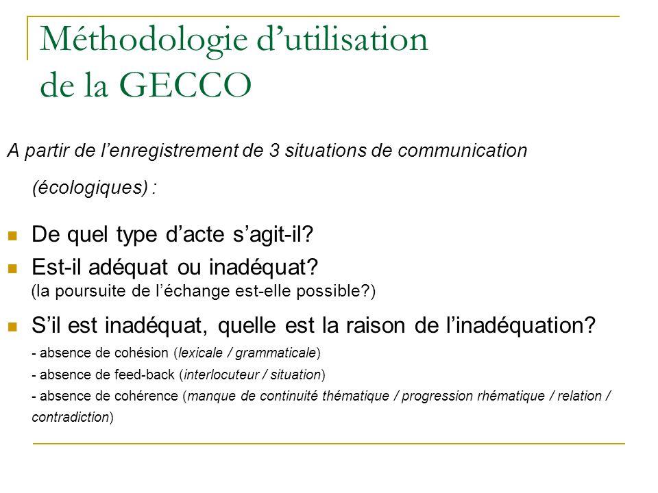 Méthodologie dutilisation de la GECCO A partir de lenregistrement de 3 situations de communication (écologiques) : De quel type dacte sagit-il? Est-il