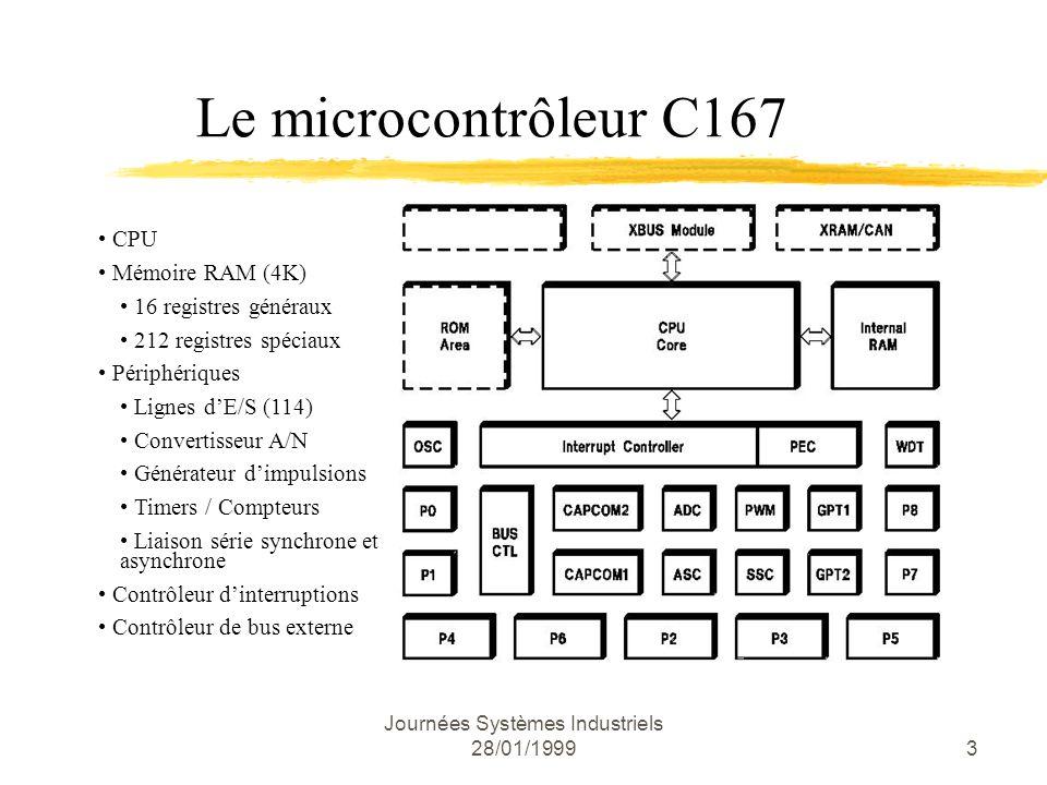 Journées Systèmes Industriels 28/01/19994 Lenvironnement de développement microvision (Keil) Développement de projets en C ou en Assembleur Génération dun exécutable pour C167 Possibilité dy inclure le noyau temps réel RTX
