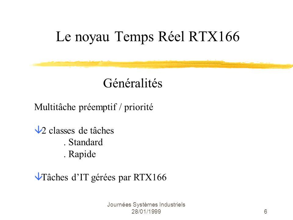 Journées Systèmes Industriels 28/01/199917 Comparateur de tension (TP2) On veut réaliser un comparateur de tension dont le fonctionnement est le suivant : Lorsque lentrée 1 est inférieure à lentrée 2, la LED 1 seule est allumée.