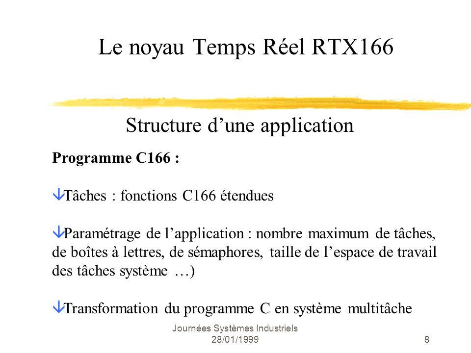 Journées Systèmes Industriels 28/01/199919 Tâche de fond ; boucle d asservissement boucle:movr1,entree1; valeurs mesurées cmpr1,entree2 jmpcc_ULE,e1estinf bsetP8.0 ; entrée1 supérieure (LED 1 allumée) bclrP8.1; LED 2 éteinte jmpboucle e1estinf: bclr P8.0; entrée1 inférieure (LED 1 éteinte) bsetP8.1; LED 2 allumée jmpboucle ; asservissement (boucle infinie)