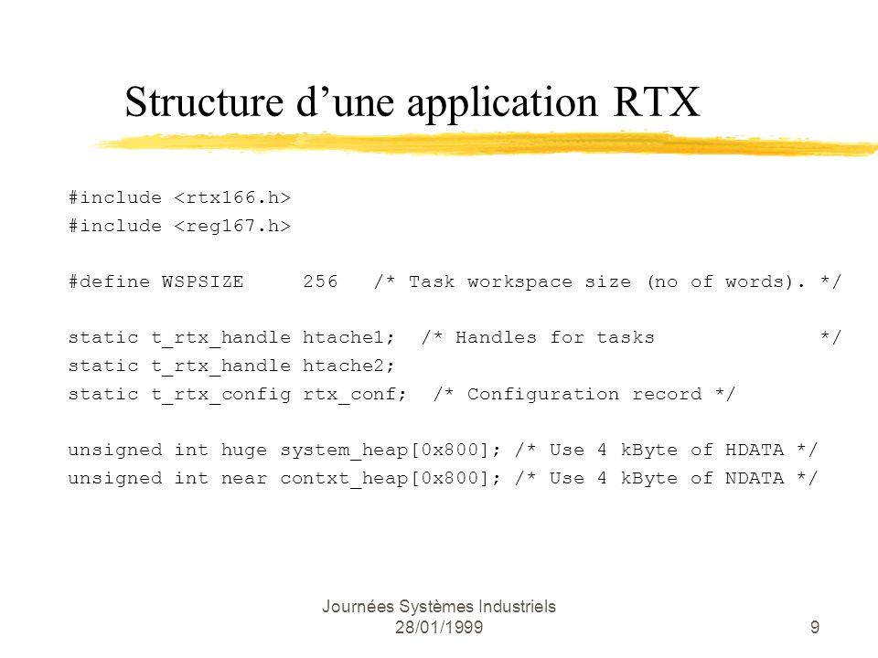 Journées Systèmes Industriels 28/01/199910 Structure dune application RTX (suite) void tache1 (void) _task_ 1 { printf( Début de tâche 1\n ); for (;;) { printf( Tache 1 \n ); } os_delete_task (os_running_task_id()); } void tache2 (void) _task_ 2 { printf( Début de tâche 2\n ); for (;;) { printf( Tache 2 \n ); } os_delete_task (os_running_task_id()); }