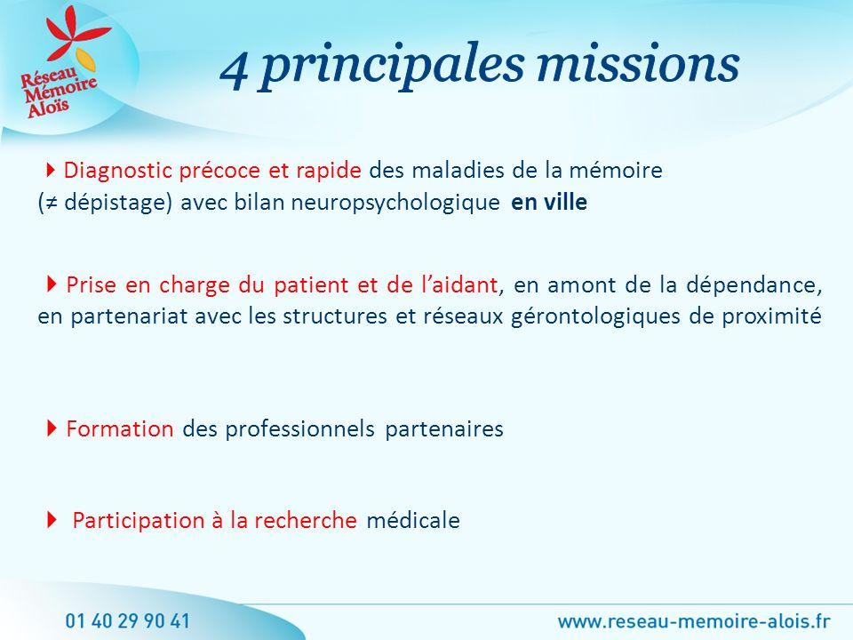Formation des professionnels partenaires Diagnostic précoce et rapide des maladies de la mémoire ( dépistage) avec bilan neuropsychologique en ville P