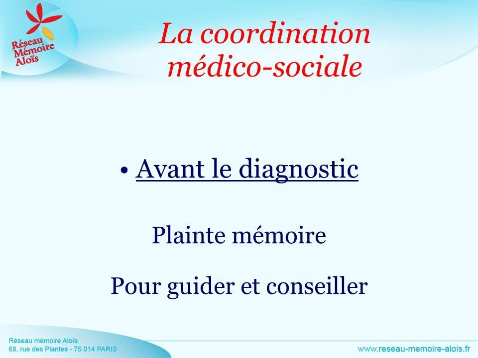 La coordination médico-sociale Avant le diagnostic Plainte mémoire Pour guider et conseiller
