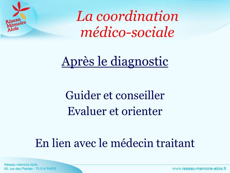 La coordination médico-sociale Après le diagnostic Guider et conseiller Evaluer et orienter En lien avec le médecin traitant